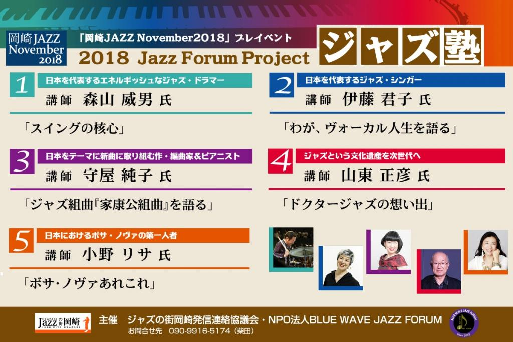 Jazz Forum Project「ジャズ塾」